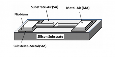 substrate metal fig 1